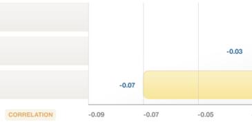 Search Engine Ranking Factors 2011 & Mein Senf – Teil 2