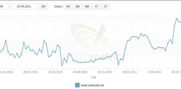 Searchmetrics Essentials Kurzvorstellung