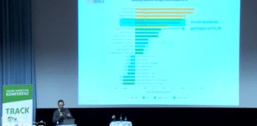SEO Rankingfaktoren 2013 – Preview