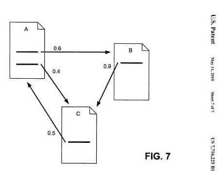 Grafik aus dem Google Patent 7,716,225