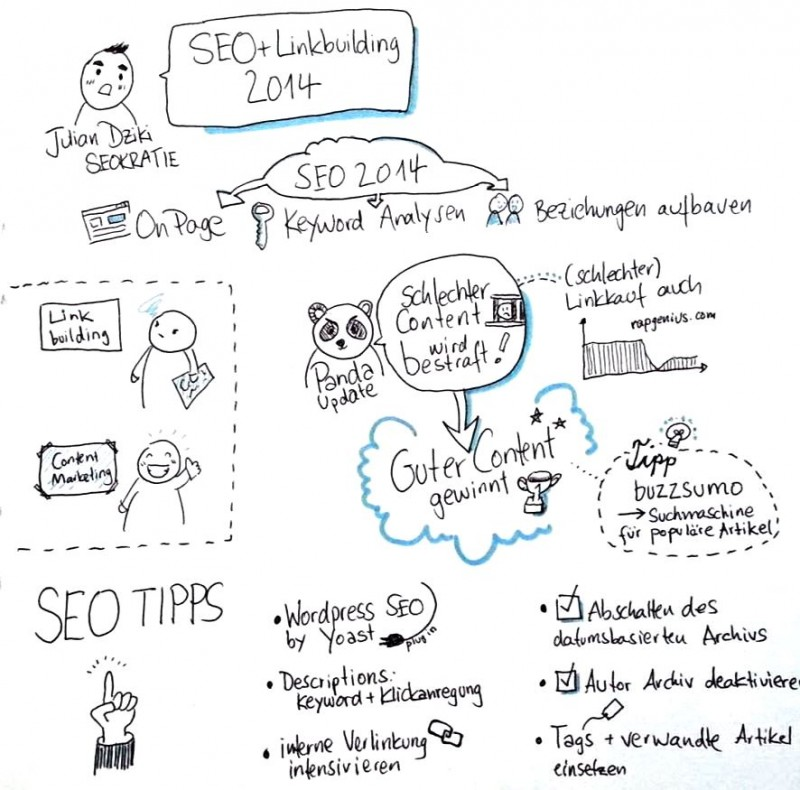 seokratie-WordCamp-Sketchnote