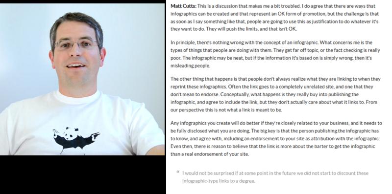 Matt Cutts über Infografiken