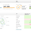 Screen-Searchmetrics-Content-Performance-550x326