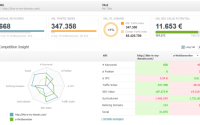 Screen-Searchmetrics-Content-Performance-550x326