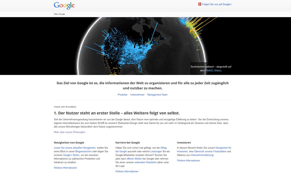 Google stellt sich vor