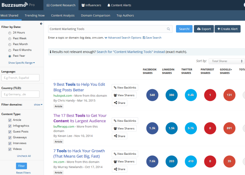 BuzzSumo Screenhsot