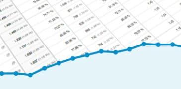 Google Analytics für SEO nutzen