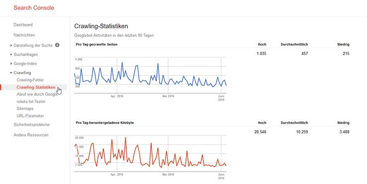 crawling statistiken der google search console