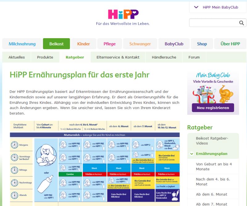 hipp ratgeber-content-marketing