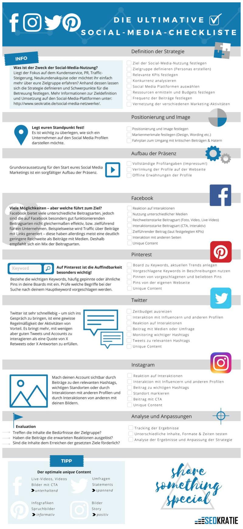 Umfassende Social Media Checkliste zur Strategie, Aufbau, Analyse und Inhalte für Facebook, Instagram, Twitter und Pinterest