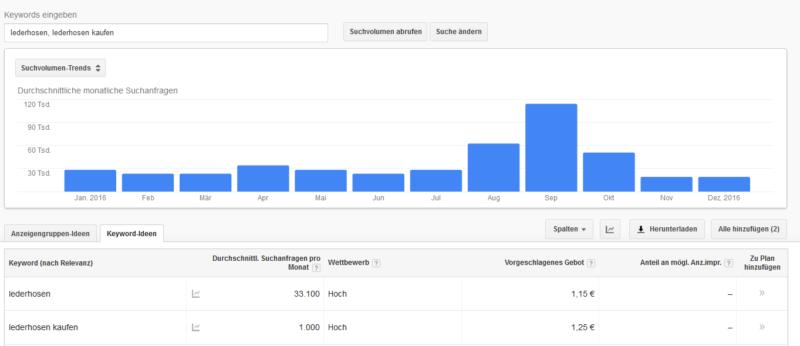 adwords_trends_lederhosen kaufen