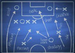 Strategie Plan erstellen