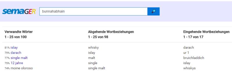 semager verwandte keywords