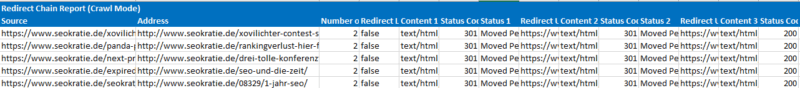 excel redirect chains