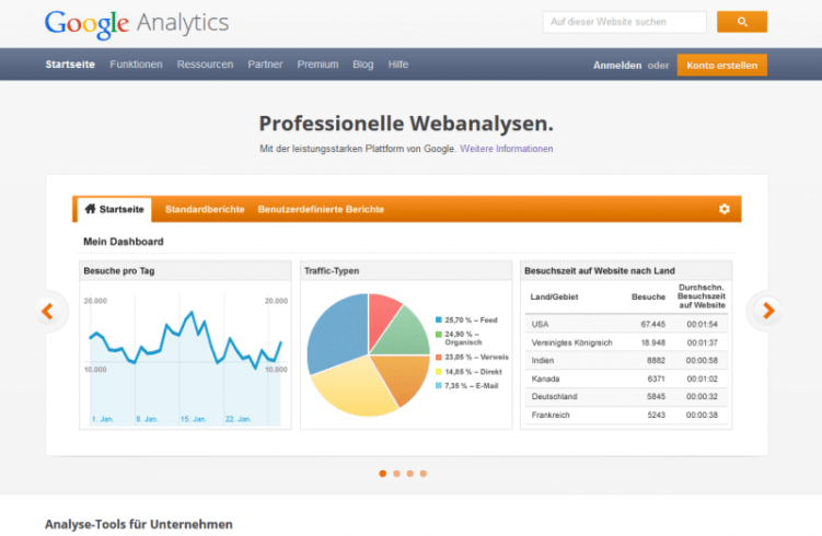 google-analytics-tool