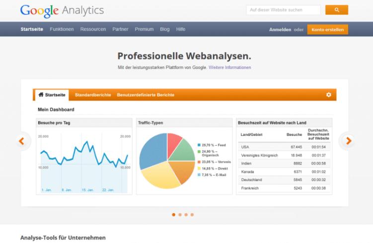google-analytics-tool