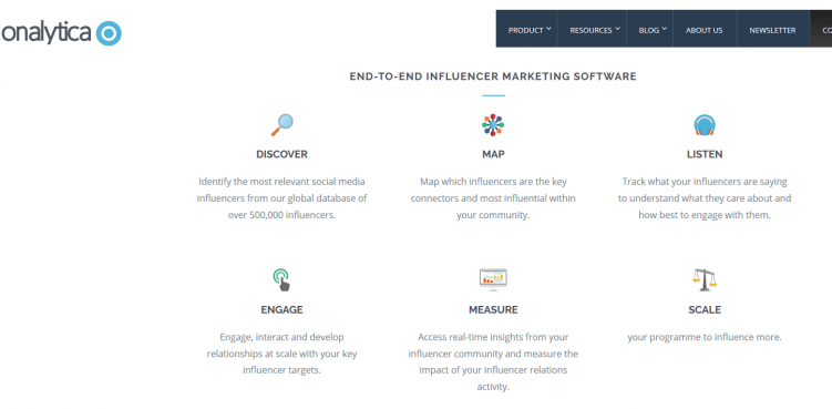 onalytica-content-marketing-tool