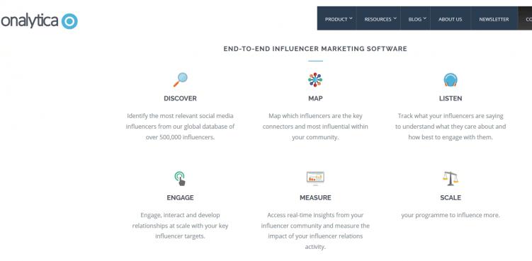 onalytica-content-marketing-tool