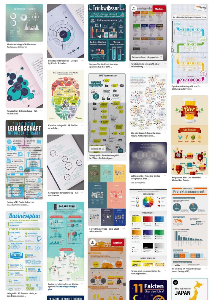 Pinterest Stichwort Infografik