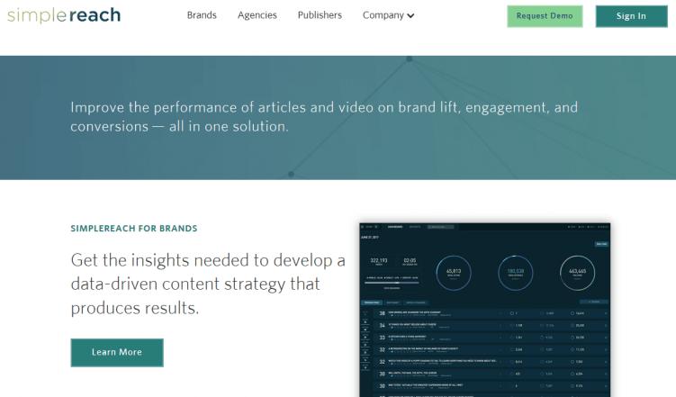 simplereach-content-marketing-tool