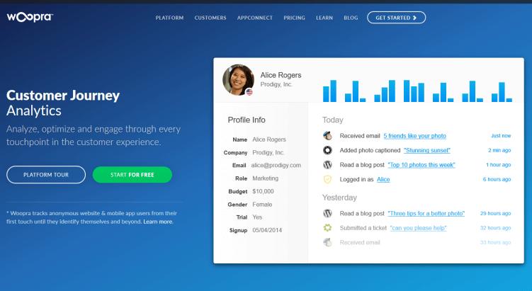 woopra-content-marketing-tool
