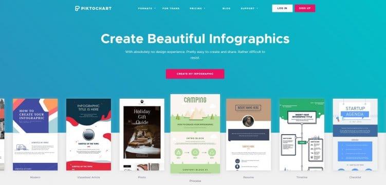 Grafiktool zur Erstellung von Infografiken: Piktochart