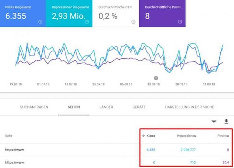 Google Search Console, 8 Tipps zur Google Search Console