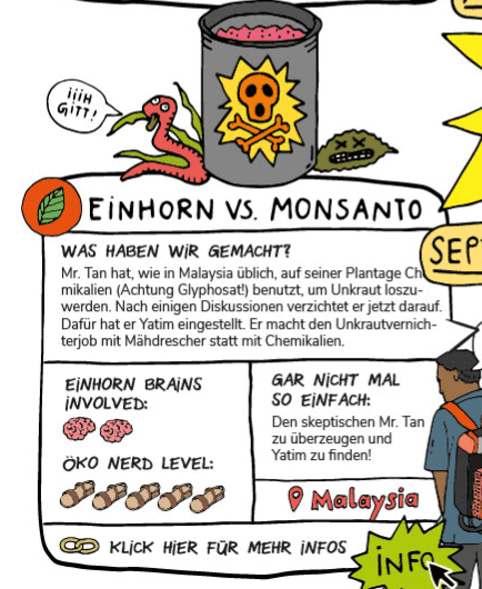 Einhorn vs. Monsanto