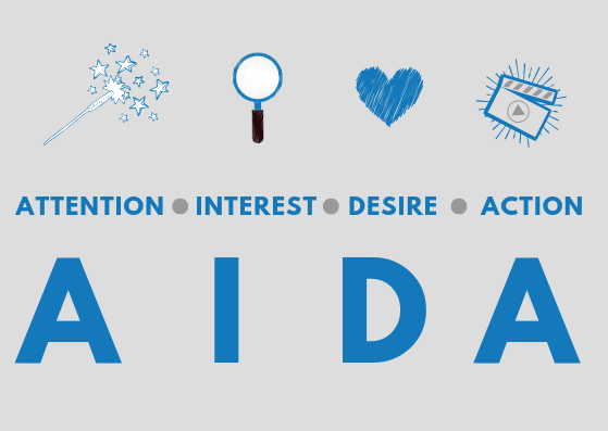AIDA-Formel in Schaubild