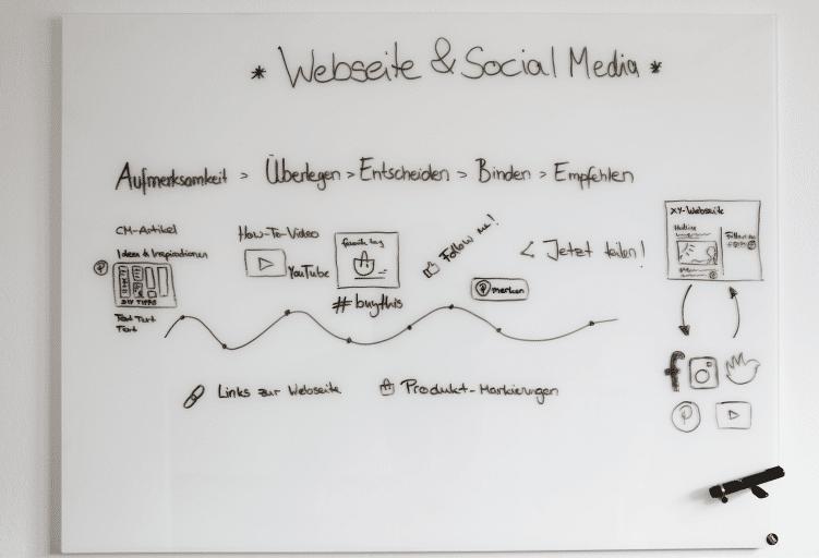 Social-Media-Netzwerke helfen Dir, neue potentielle Kunden zu erreichen und auf Deine Webseite zu leiten. Außerdem kannst Du bestehende oder unentschlossene Kunden von der Webseite zu Deinen Social-Media-Profilen leiten, um sie langfristig zu binden und zu einem anderen Zeitpunkt erneut an Deine Produkte zu erinnern.