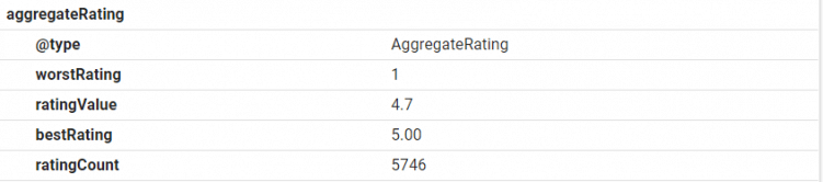 beispiel aggregate rating