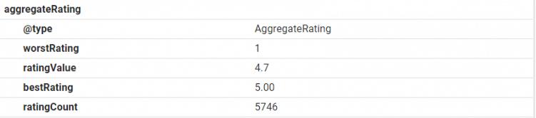 beispiel aggregate rating