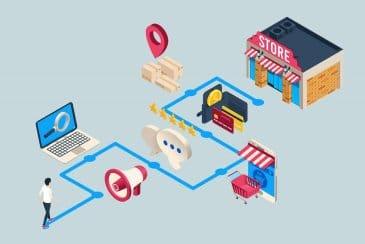 Customer Journey Map erstellen: Kundenerlebnisse festhalten in 7 Schritten