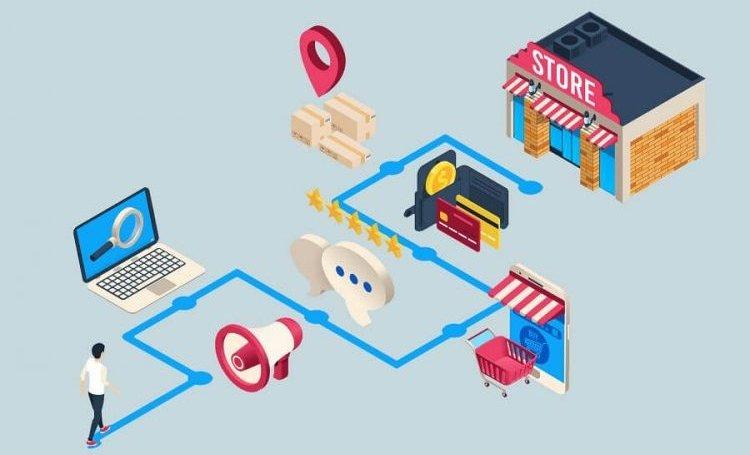 Beispiel Customer Journey Map