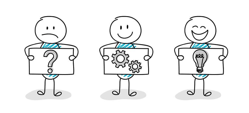 SWOT-Analyse zur Problemlösung im Online Marketing anwenden
