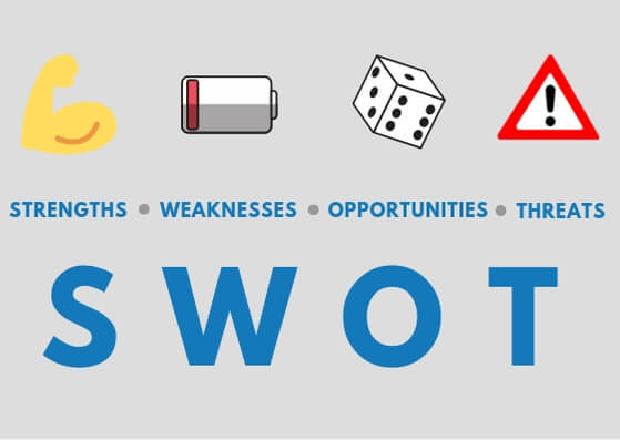 SWOT-Analyse: Strengths, Weaknesses, Opportunities, Threats