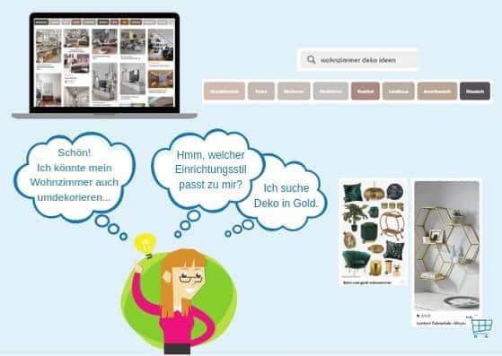 Pinterest verbindet Social Media und Search: Ideengeber und gleichzeitig Suchmaschine.