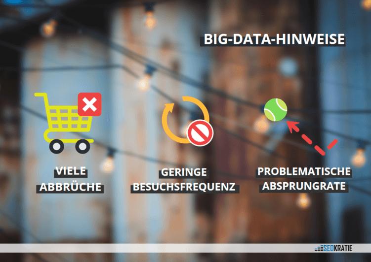 Infografik zu Big-Data-Hinweisen für Kundenbedürfnisse