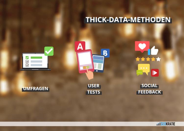 Infografik zu Methoden für Kundenbedürfnisse