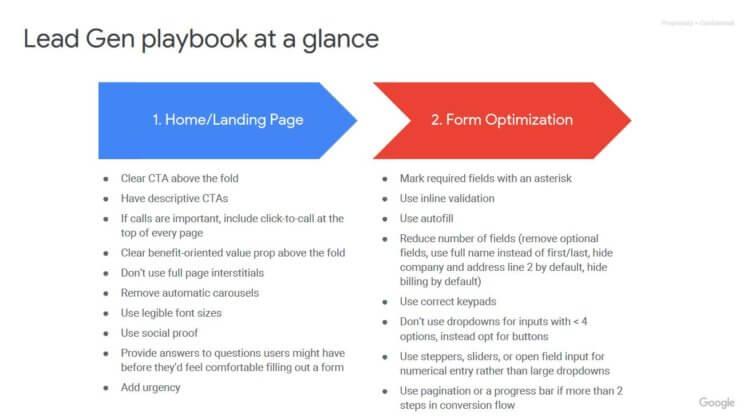 UX Playbooks Google
